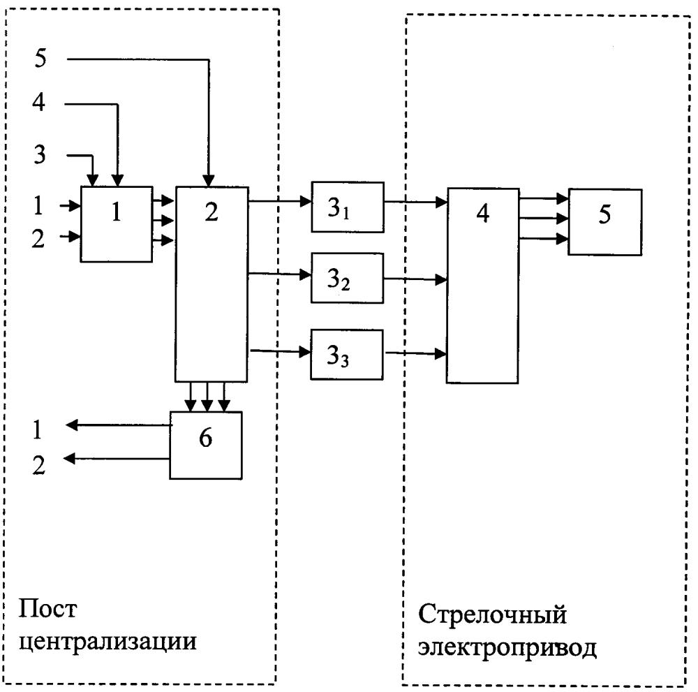 Устройство для управления стрелочным электроприводом