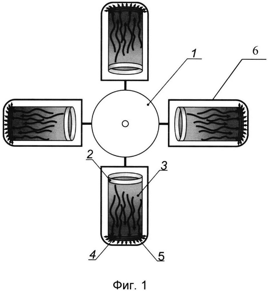 Способ получения представительных образцов сверхвязкой нефти из нефтенасыщенного керна и устройство для его осуществления