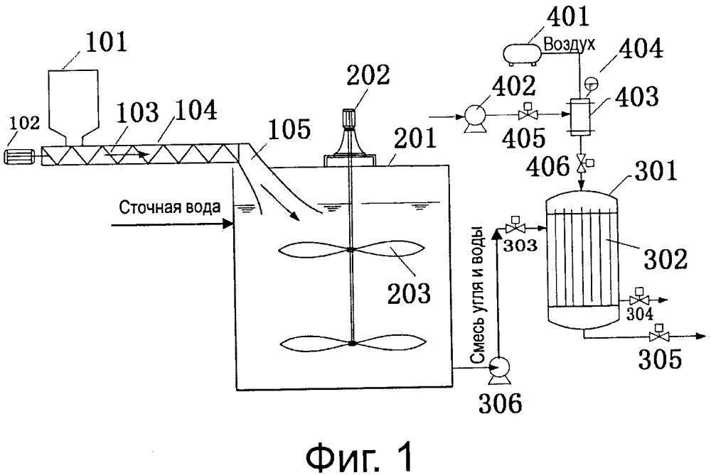 Система и способ очистки сточных вод с использованием порошкового активированного угля