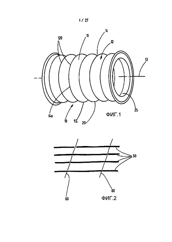 Гибкая трубчатая формованная корпусная деталь, такая как гофрированная трубка, и способ ее изготовления