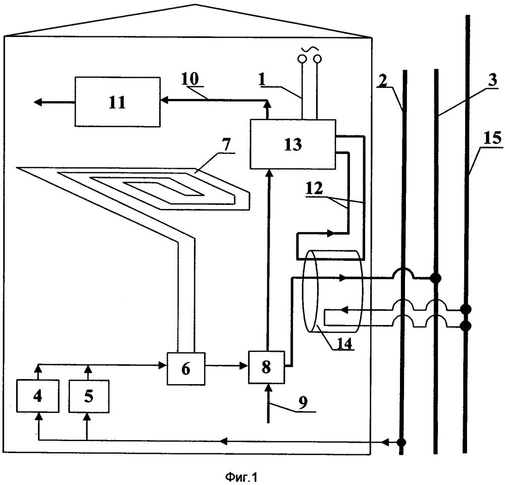 Система теплохолодоснабжения здания