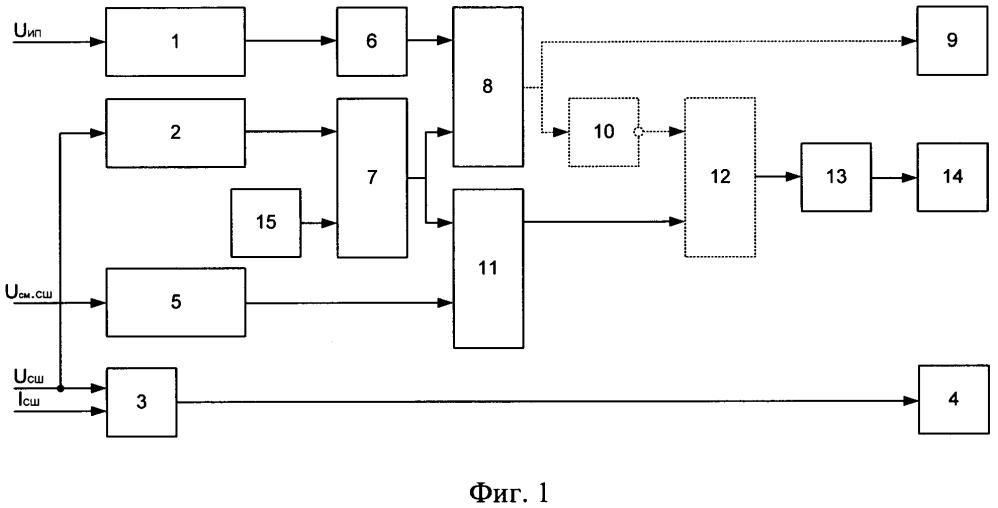 Устройство автоматического повторного включения на подстанциях с высоковольтными электродвигателями