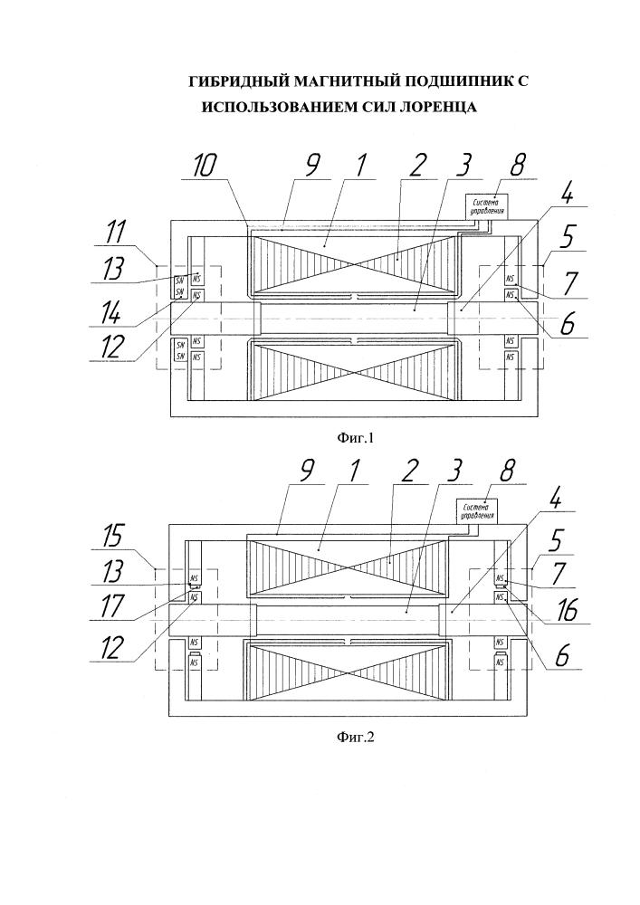 Гибридный магнитный подшипник с использованием сил лоренца (варианты)