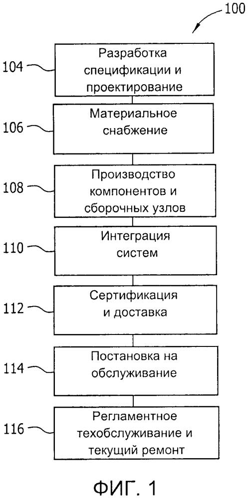 Соединительный узел и способ его формирования