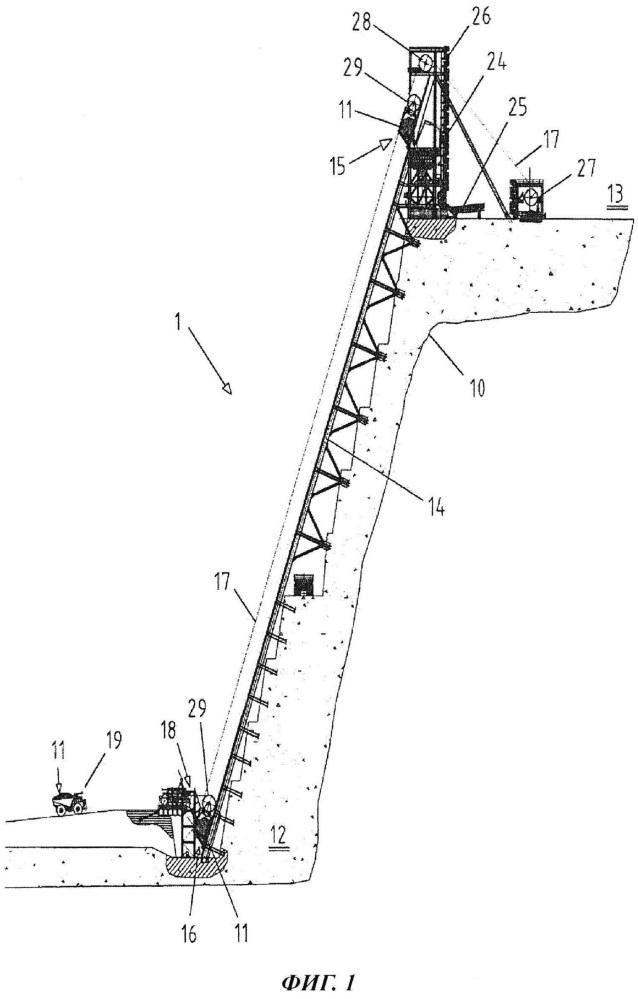 Крутонаклонная конвейерная установка для открытой горной выработки