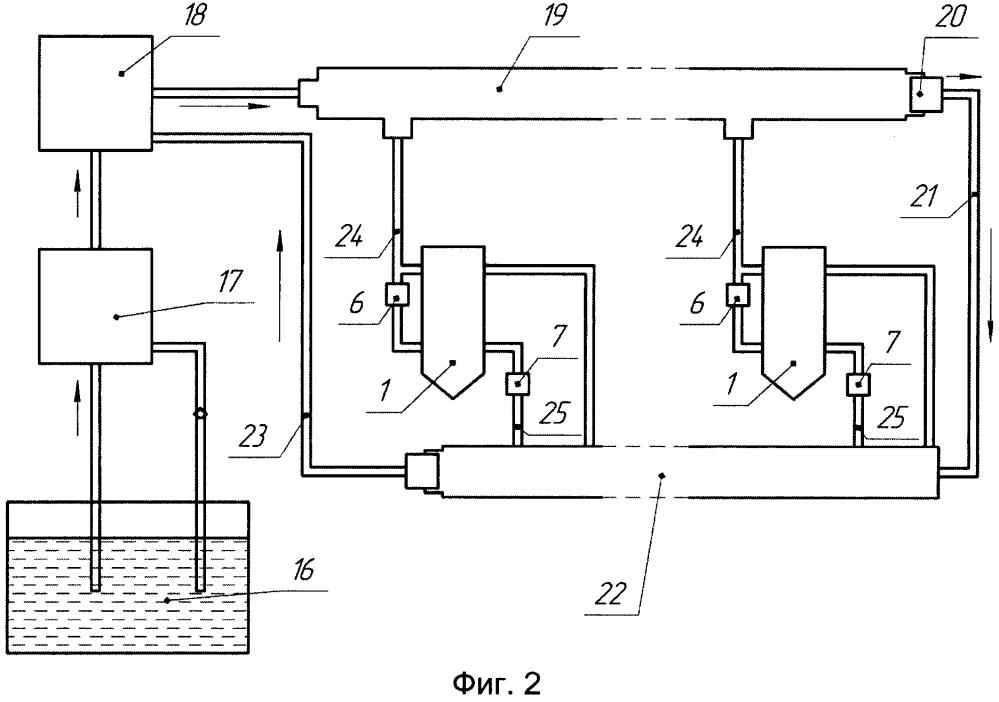Способ управления подачей топлива и устройство подачи топлива
