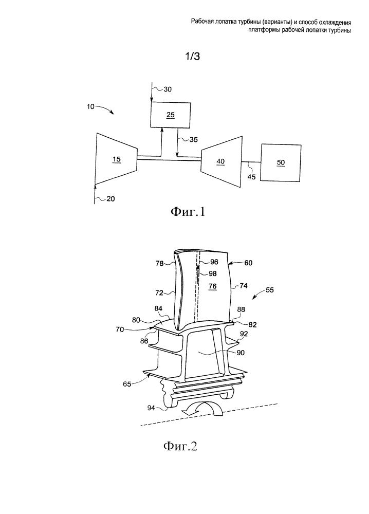 Рабочая лопатка турбины (варианты) и способ охлаждения платформы рабочей лопатки турбины