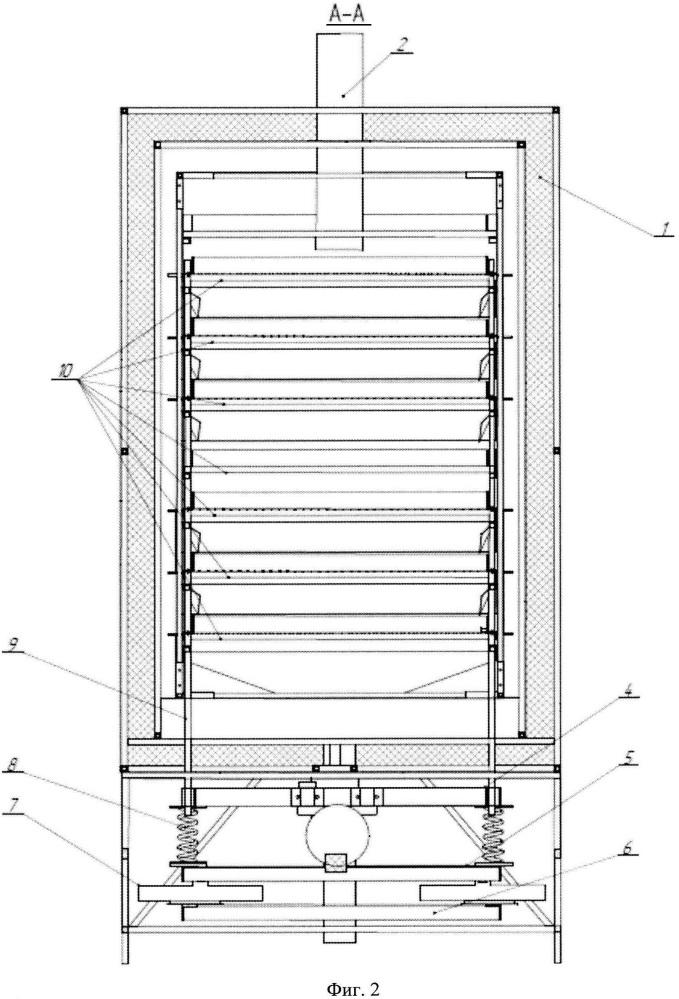 Устройство для термохимической гетерофазной обработки дисперсных материалов с виброожижением