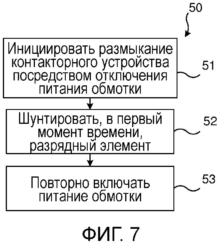 Способ для управления контакторным устройством и блок управления