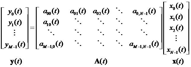 Представление многоканального звука с использованием интерполированных матриц