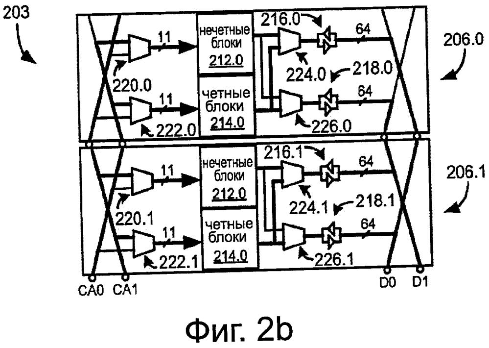 Способ увеличения полосы пропускания в стековых запоминающих устройствах