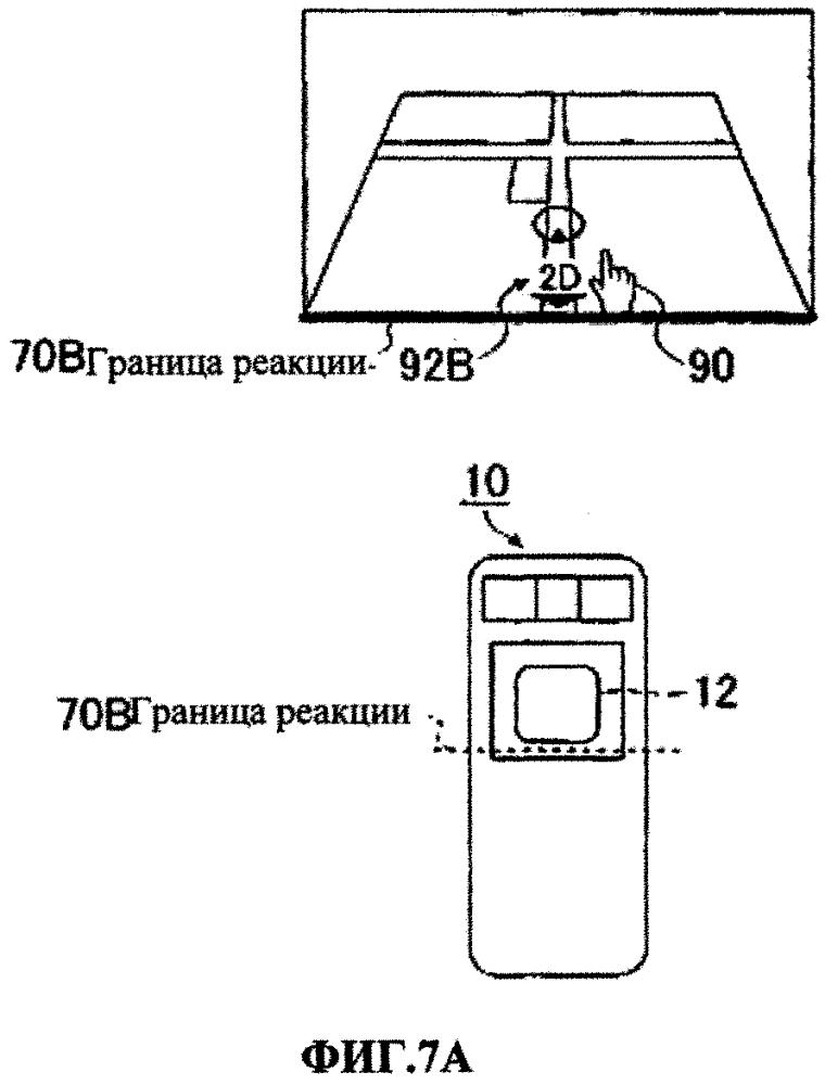 Контроллер для отображения карты