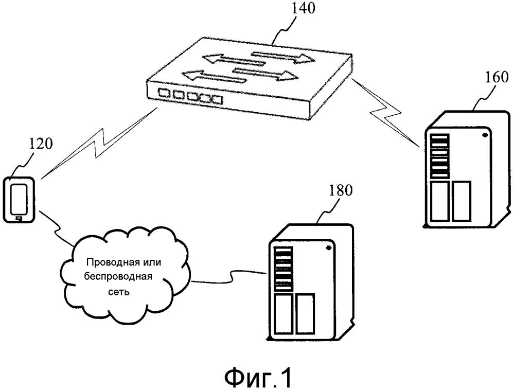 Способ и устройство для отправки информации в голосовой службе