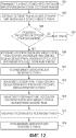 Автоматическое установление избыточных трактов с осторожным восстановлением в сети пакетной коммутации