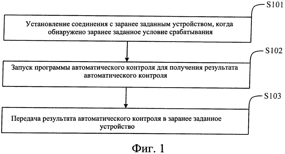 Способ и устройство для тестирования терминала