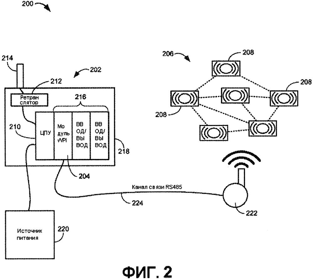 Поточные компьютеры, оснащенные беспроводными интерфейсами коммуникационных протоколов, и связанные с ними способы