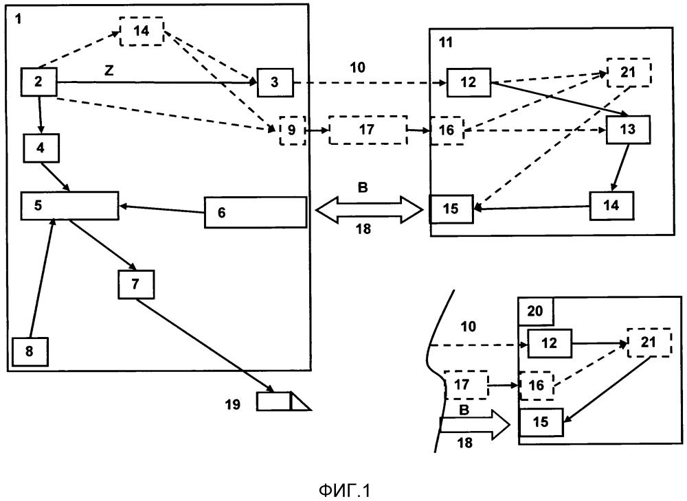Блок управления доступом устройства дверной связи или устройства системотехники здания