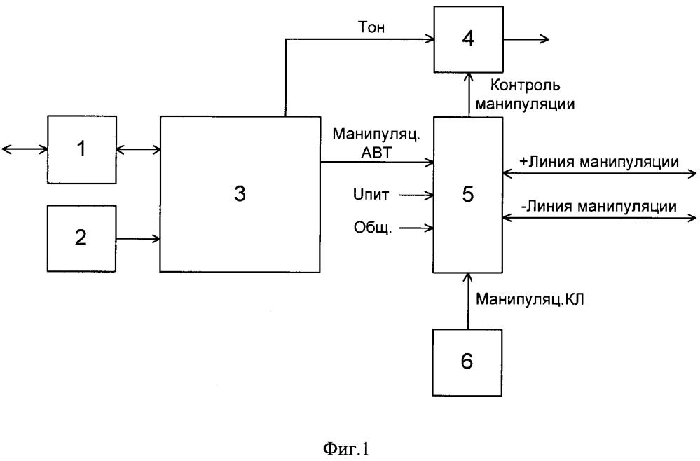 Устройство для автоматизированной передачи сигналов кода морзе