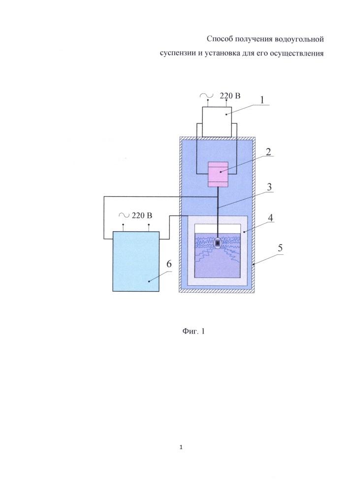 Способ получения водоугольной суспензии и установка для его осуществления