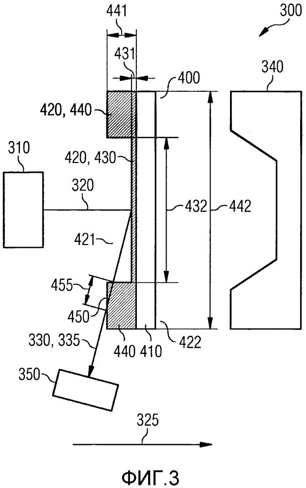 Устройство, имеющее анод для генерации рентгеновского излучения