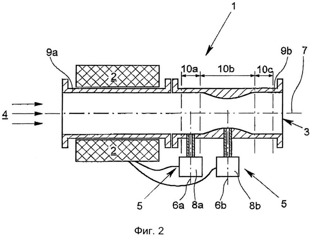 Ядерно-магнитный расходомер и способ эксплуатации ядерно-магнитных расходомеров