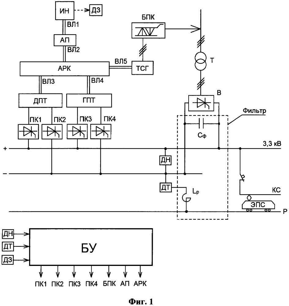 Тяговая подстанция постоянного тока с инерционным накопителем энергии