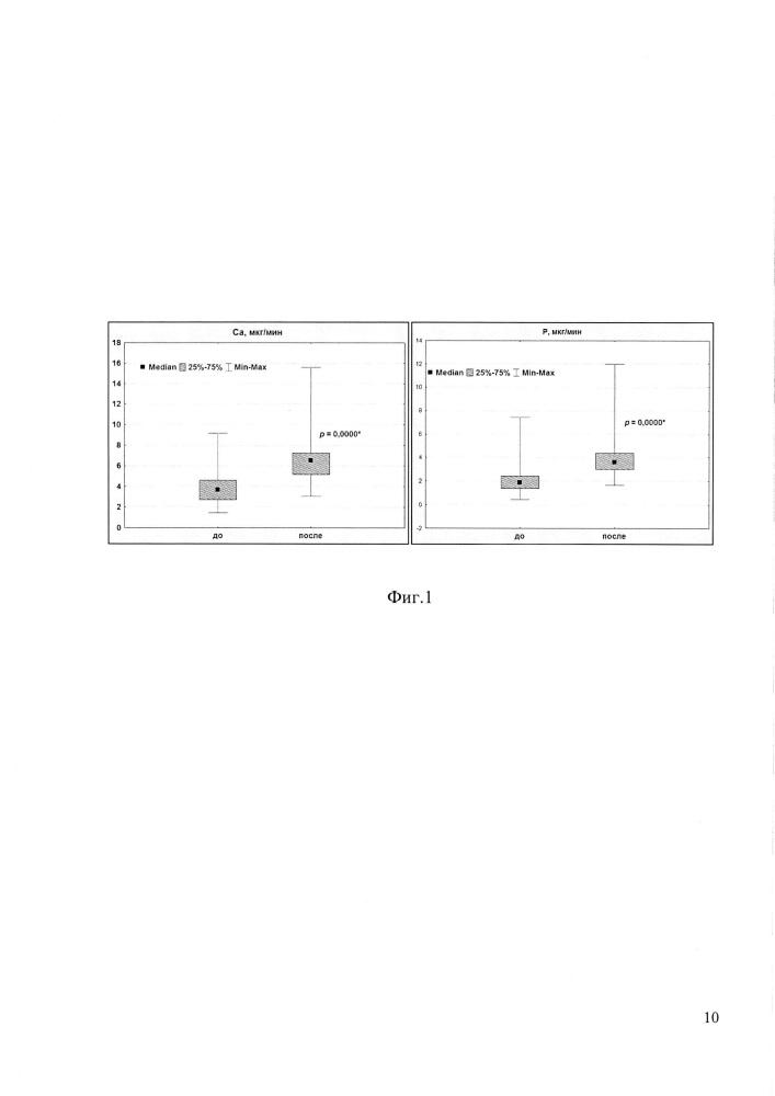 Способ оценки состояния твердых тканей зубов при воздействии электромагнитного излучения