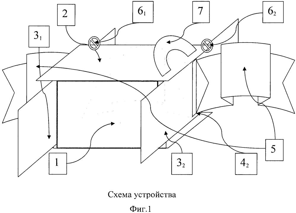 Устройство моделирования квазигиперболы