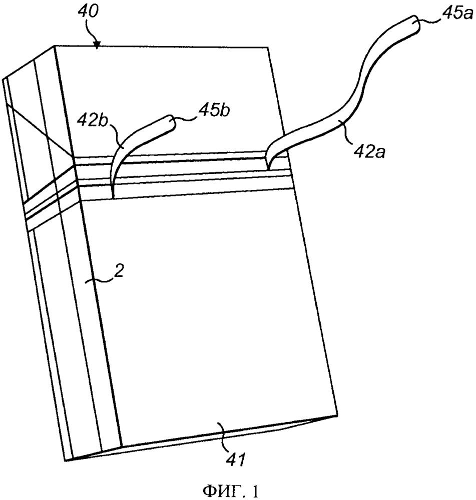 Упаковка с отрывными лентами