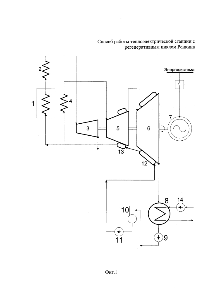 Способ работы теплоэлектрической станции с регенеративным циклом ренкина