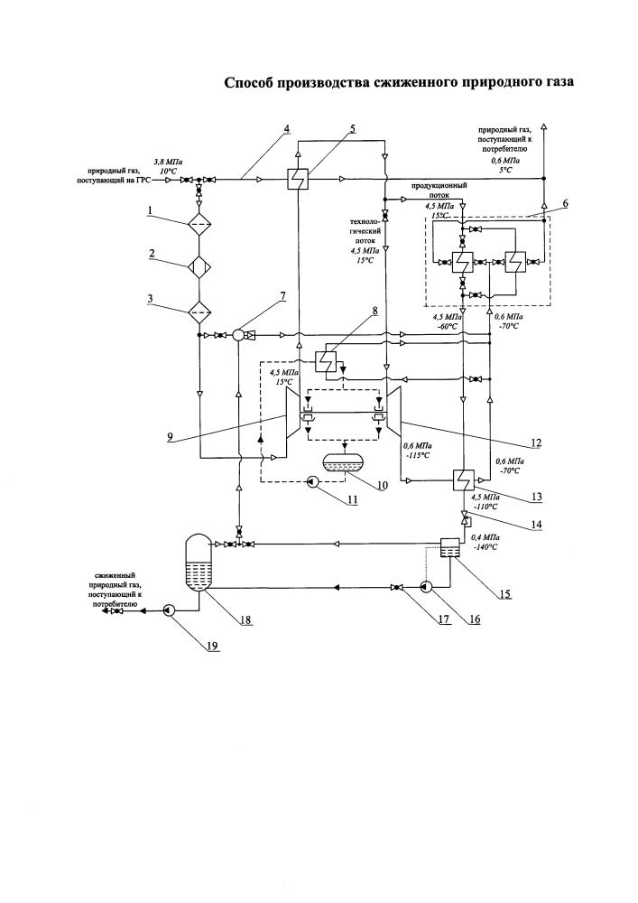 Способ производства сжиженного природного газа