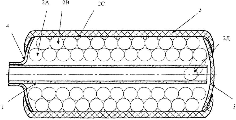 Приспособление для изготовления оболочек из композиционных материалов