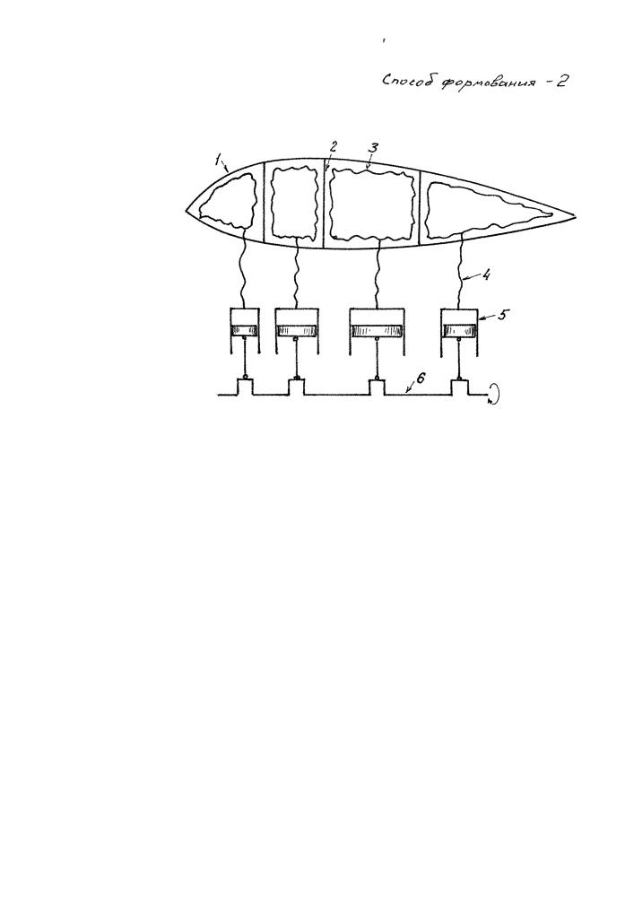 Способ формования из композитного материала пустотелых аэродинамических поверхностей - 2