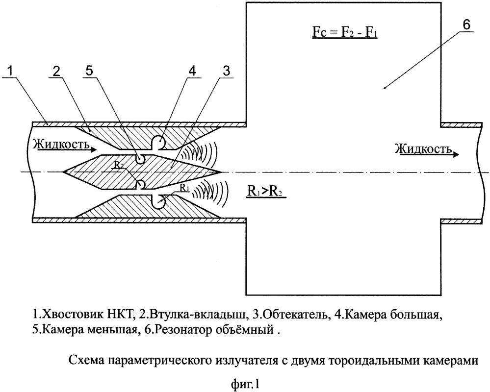 Способ и устройство струйного параметрического излучателя с двумя тороидальными камерами для генерирования и модуляции волн давления в стволе нагнетательной скважины