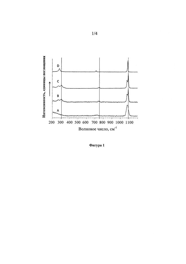 Способ получения стабилизированного аморфного карбоната кальция