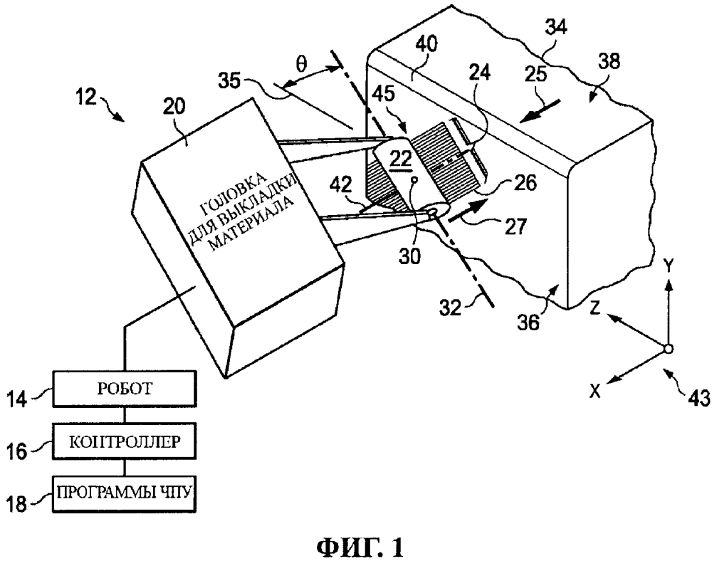 Способ наслоения ленты из композиционного материала по выпуклым радиусам