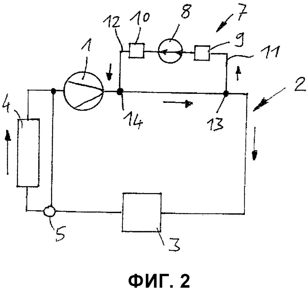 Система охлаждения для безрельсового транспортного средства с гидродинамическим ретардером