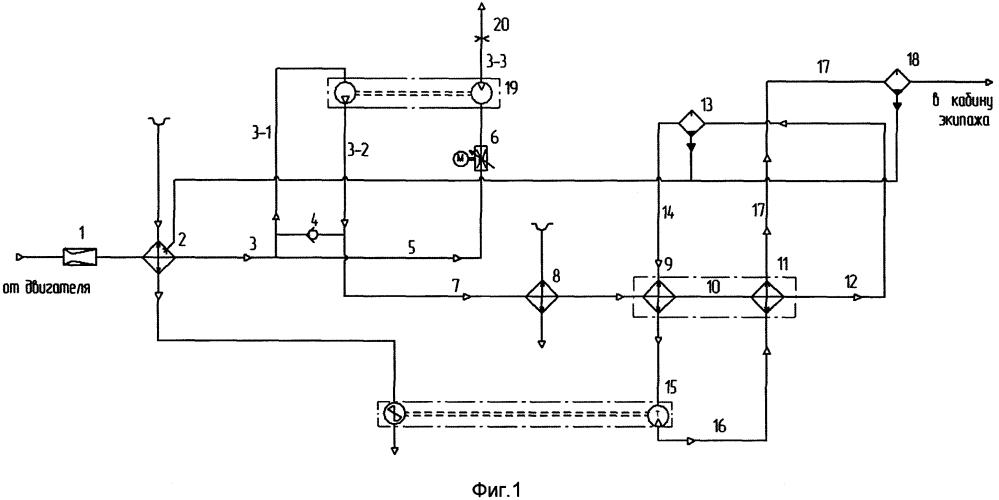 Система кондиционирования воздуха герметической зоны летательных аппаратов