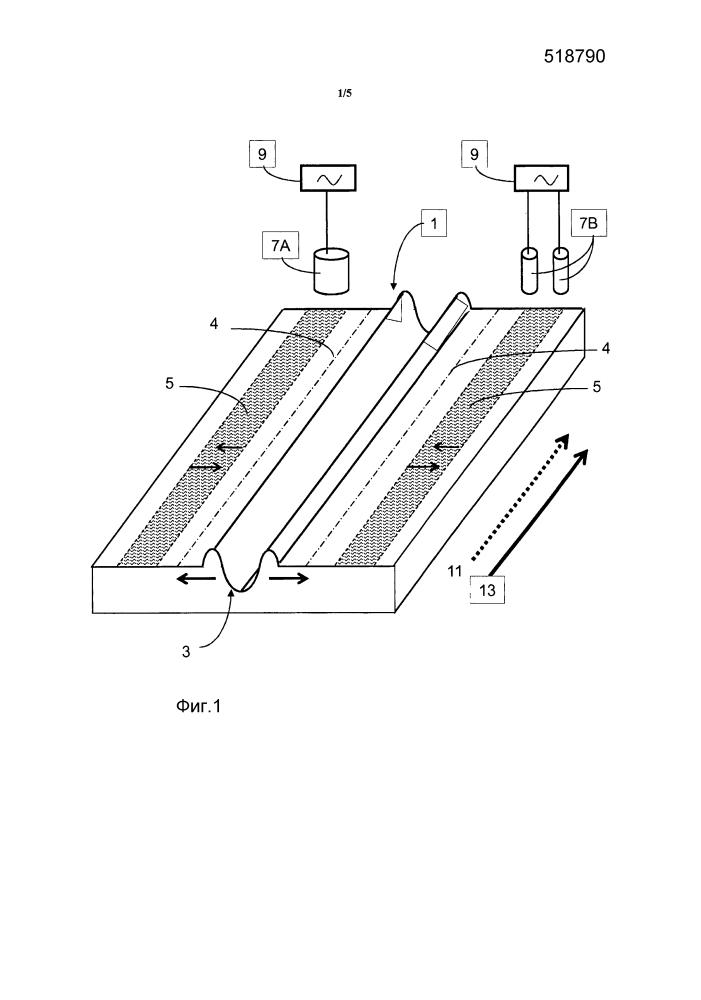 Радиочастотная система для обработки кожи, включающая в себя ролик с электродом, а также способ обработки кожи