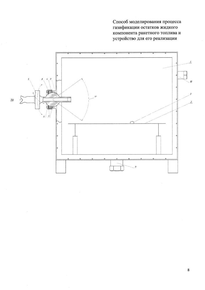 Способ моделирования процесса газификации остатков жидкого компонента ракетного топлива и устройство для его реализации