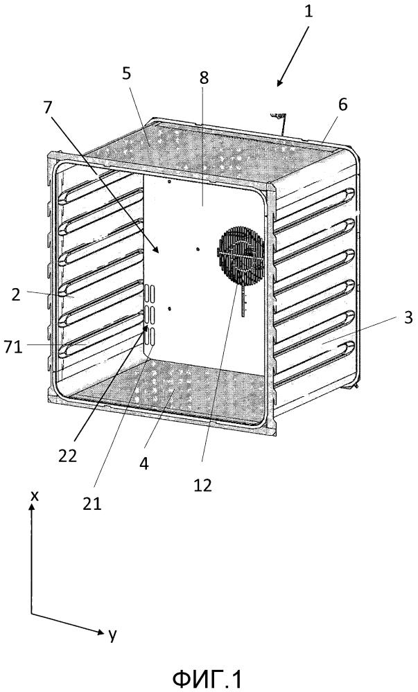 Имитационная камера
