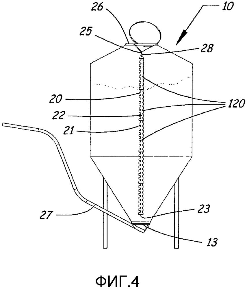 Система для измерения уровня сухого насыпного материала в контейнере