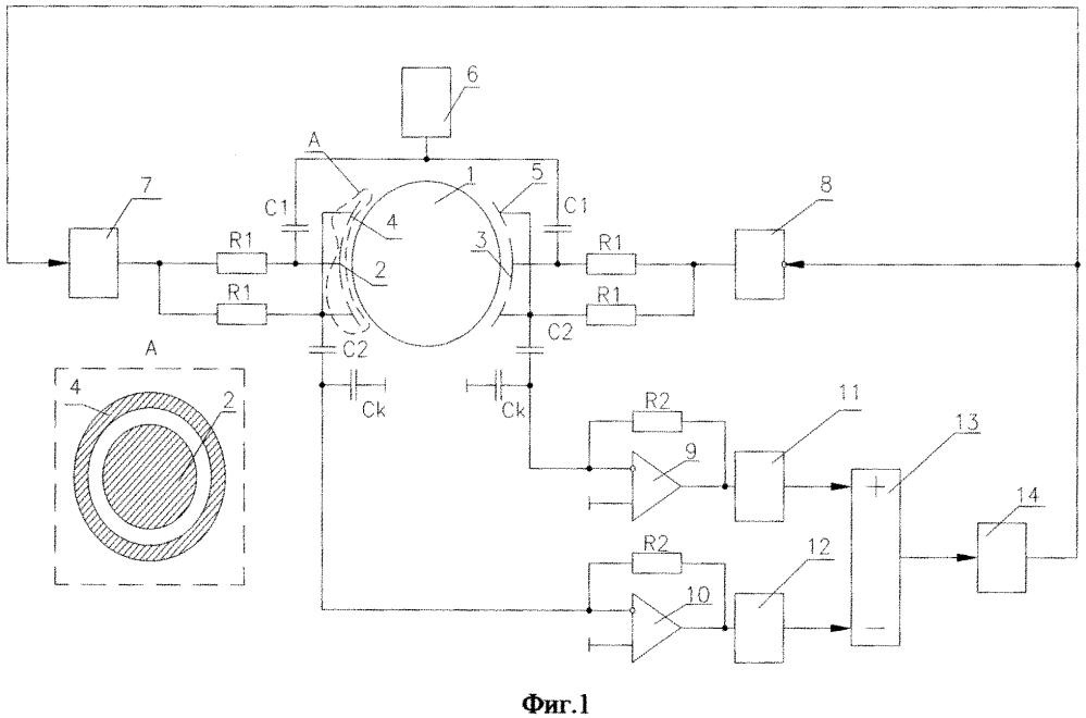 Способ взвешивания ротора гироскопа в электростатическом подвесе