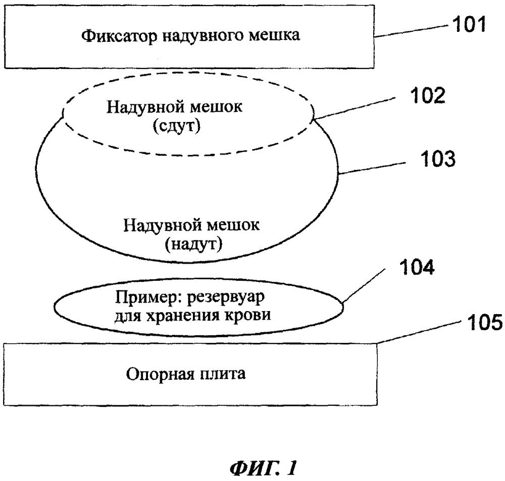 Смесительная система для смешивания биологических образцов с добавками