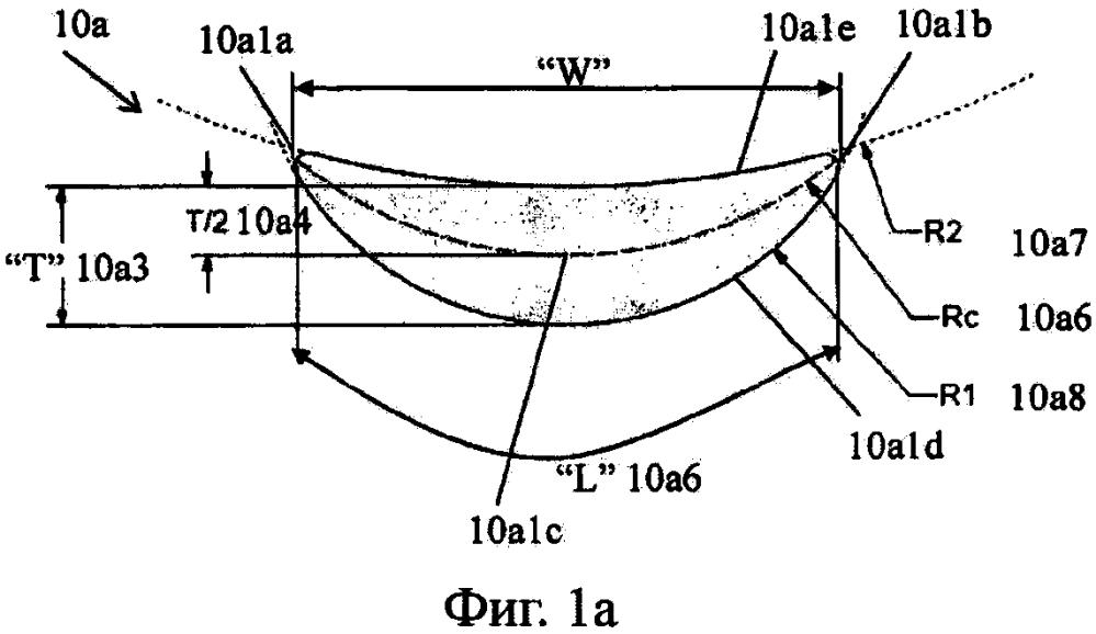 Синтетическое волокно и искусственный газон, содержащий такое волокно