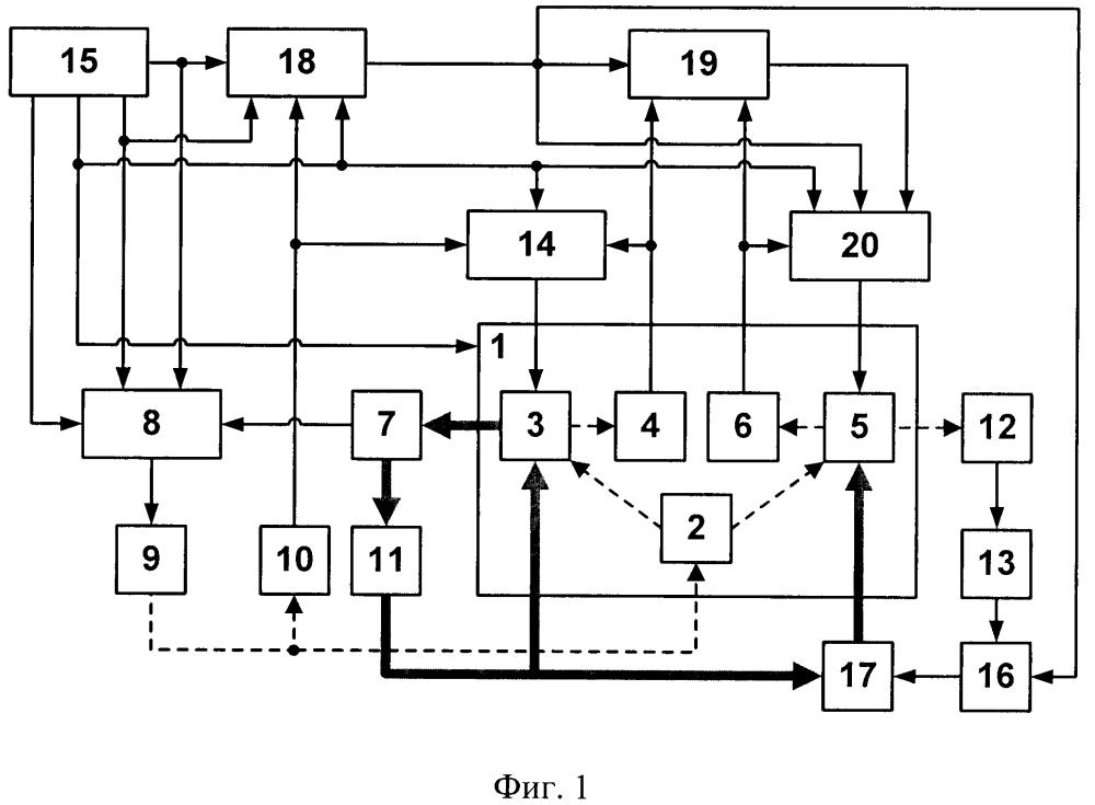 Способ испытания гидромеханической части электронно-гидромеханической системы автоматического управления вспомогательного газотурбинного двигателя