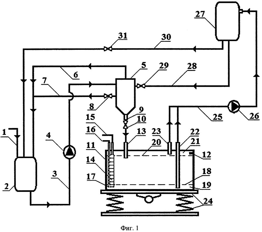 Устройство для кондиционирования радиоактивных ионообменных смол