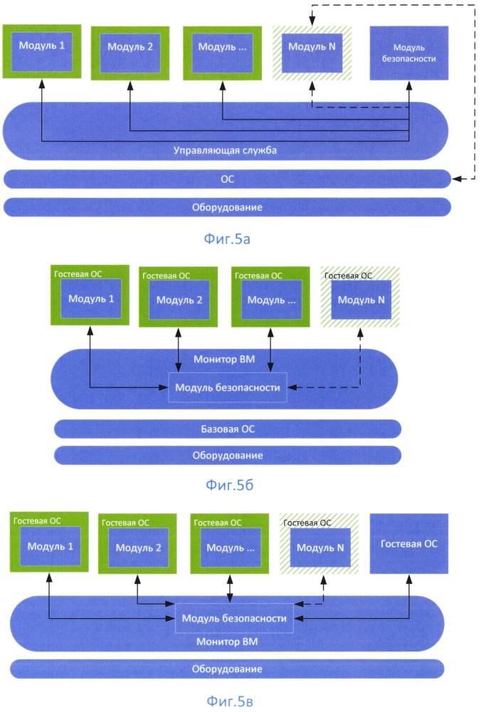 Способ обнаружения аномального исполнения системы исполнения программируемого логического контроллера