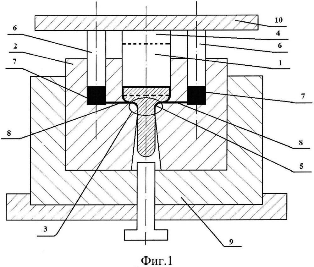 Способ выдавливания малопластичных материалов и устройство для его осуществления