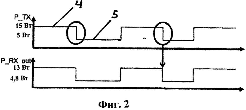 Способ беспроводной передачи электрической энергии
